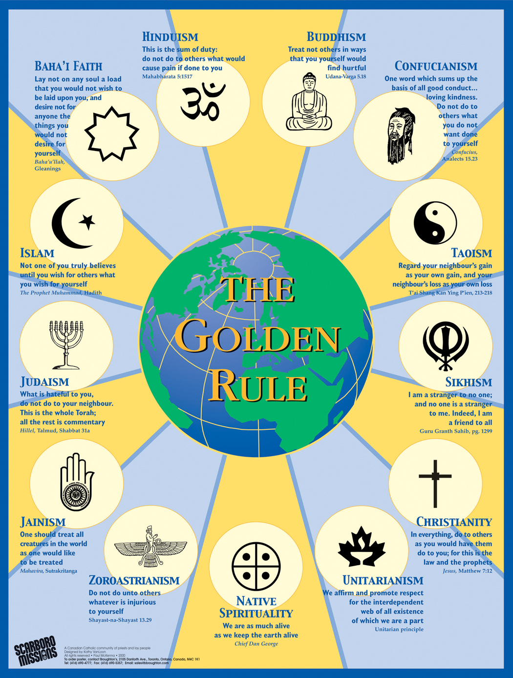 Golden rule faiths