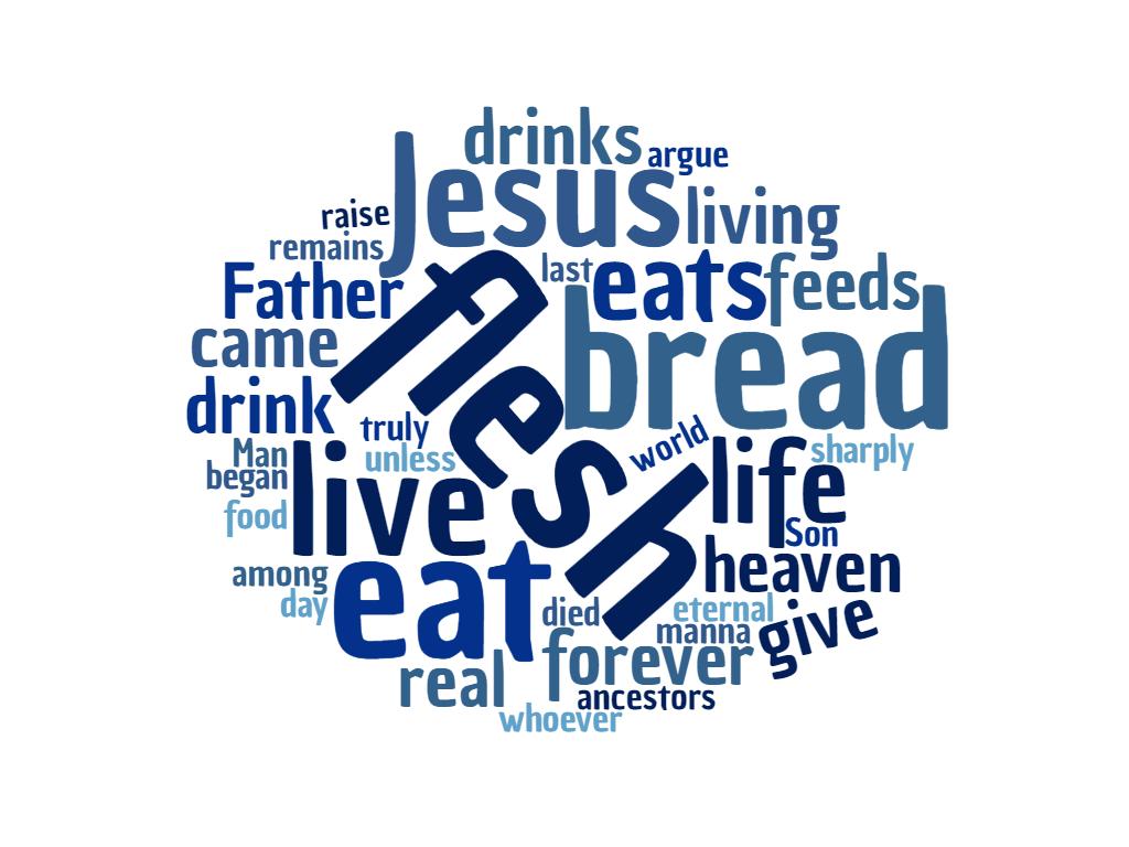 i-am-the-bread-of-life-john-6-51-58-word-cloud